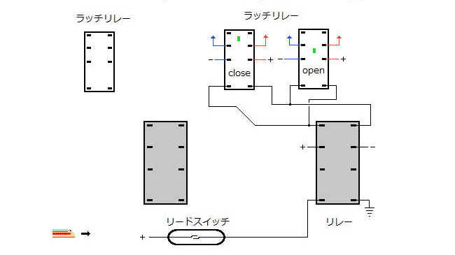 openclose001.jpg